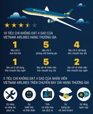 khong dat 4 sao cua vietnam airlines